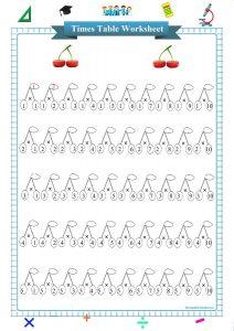 times table worksheet, multipication worksheet printable pdf,
