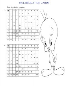 multiplication chart,