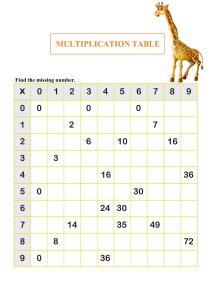 multiplication worksheet printable pdf