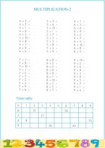 multiplication worksheet , multiplicación , feuille de travail de multiplication, лист умножения ,