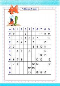 addition table 0-9,  tabella di aggiunta,  mesa de adición,  table d'addition,  таблица дополнений, جدول إضافة,